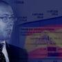 Miguel Pader, España crónica de un viaje a la Bancarrota
